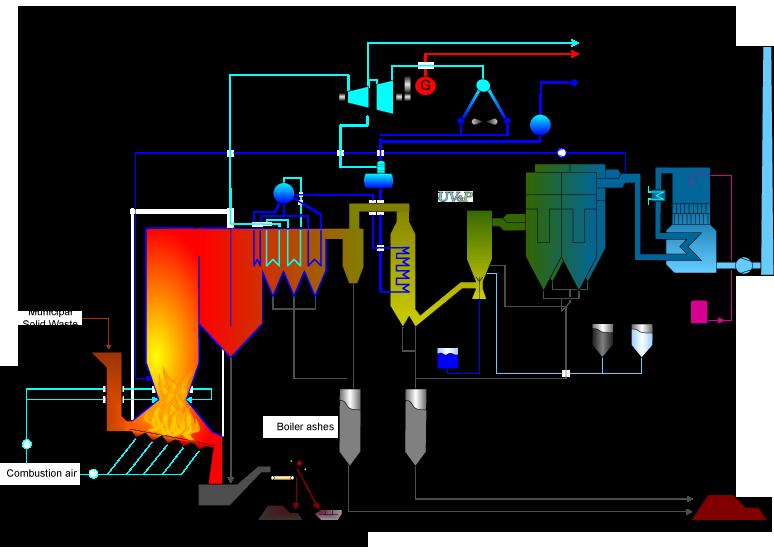 musami-diagram-wte